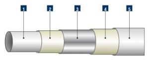 FIV труба